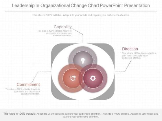 Leadership In Organizational Change Chart Powerpoint Presentation