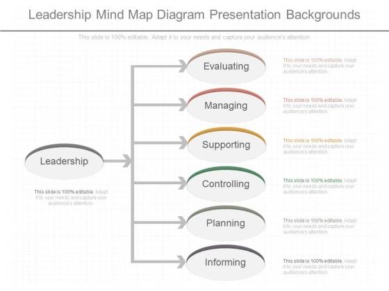 Leadership Mind Map Diagram Presentation Backgrounds