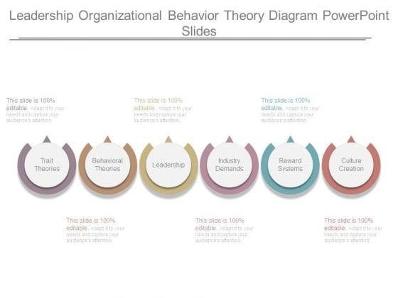 Leadership Organizational Behavior Theory Diagram Powerpoint Slides