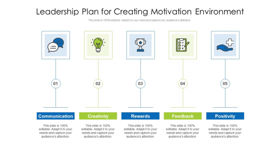 Leadership Plan For Creating Motivation Environment Ppt PowerPoint Presentation Icon Inspiration PDF