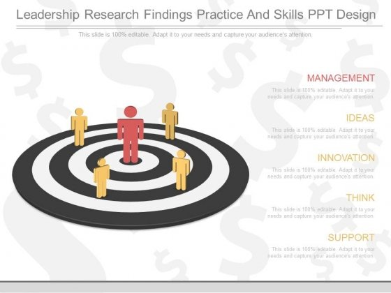 Leadership Research Findings Practice And Skills Ppt Design