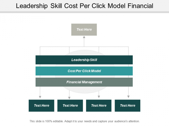 Leadership Skill Cost Per Click Model Financial Management Ppt PowerPoint Presentation Professional Layout Ideas