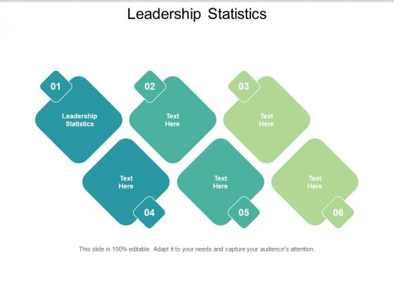 Leadership Statistics Ppt PowerPoint Presentation Portfolio Inspiration Cpb