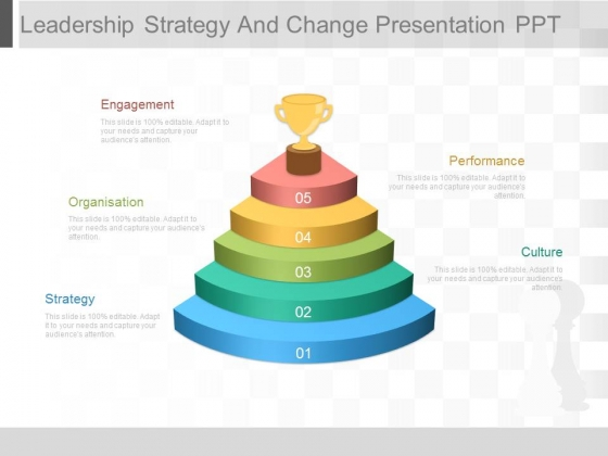 Leadership Strategy And Change Presentation Ppt