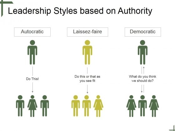Leadership Styles Based On Authority Tamplate 2 Ppt PowerPoint Presentation Templates