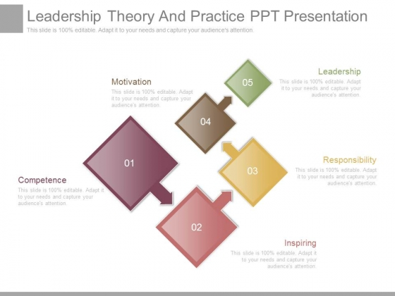 Leadership Theory And Practice Ppt Presentation