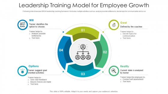 Leadership Training Model For Employee Growth Ppt PowerPoint Presentation File Designs Download PDF