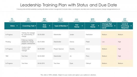Leadership Training Plan With Status And Due Date Ppt PowerPoint Presentation Icon Example File PDF