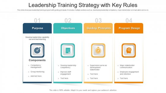 Leadership Training Strategy With Key Rules Ppt PowerPoint Presentation Gallery Clipart PDF