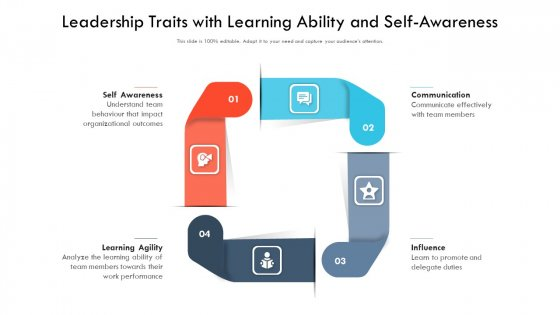 Leadership Traits With Learning Ability And Self-Awareness Ppt PowerPoint Presentation File Deck PDF