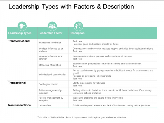Leadership Types With Factors And Description Ppt PowerPoint Presentation Portfolio Example Introduction