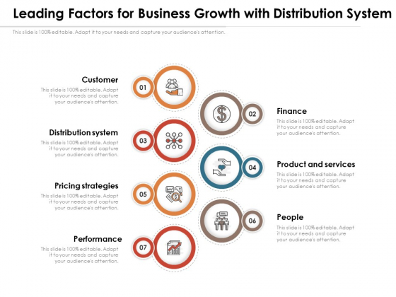 Leading Factors For Business Growth With Distribution System Ppt PowerPoint Presentation File Graphic Images PDF