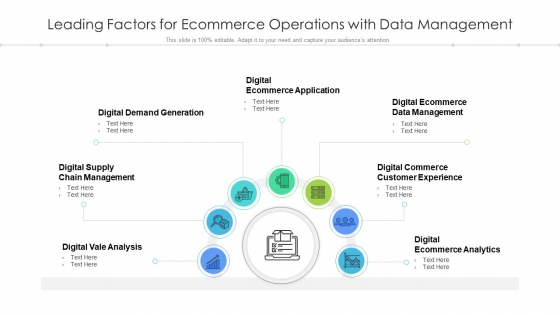 Leading Factors For Ecommerce Operations With Data Management Ppt Ideas PDF