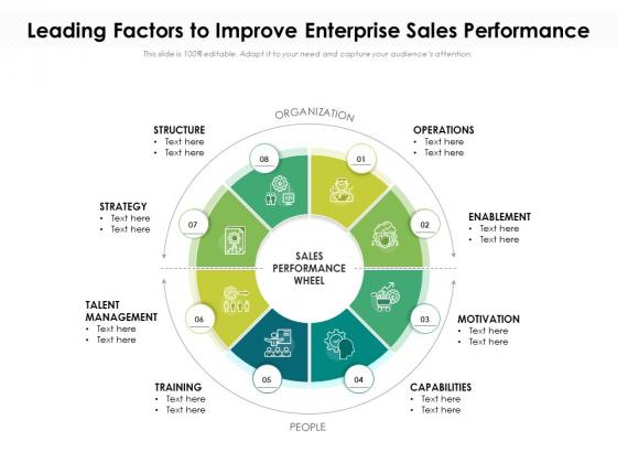 Leading Factors To Improve Enterprise Sales Performance Ppt PowerPoint Presentation File Visuals PDF
