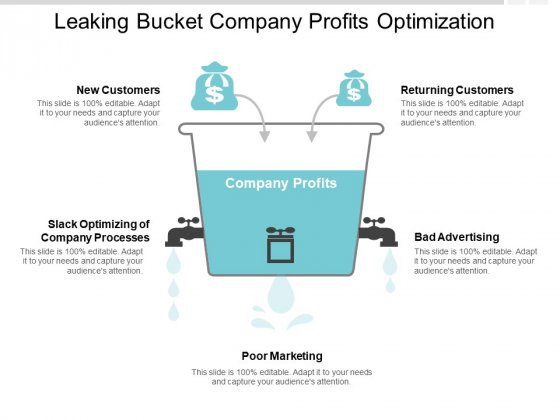 Leaking Bucket Company Profits Optimization Ppt PowerPoint Presentation Outline Diagrams