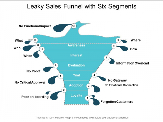 Leaky Sales Funnel With Six Segments Ppt PowerPoint Presentation Slides Pictures