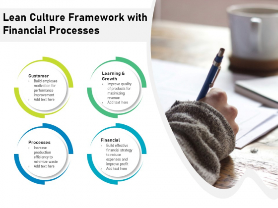 Lean Culture Framework With Financial Processes Ppt PowerPoint Presentation Gallery Format PDF