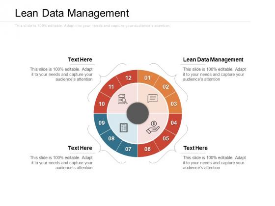 Lean Data Management Ppt PowerPoint Presentation Ideas Deck Cpb Pdf