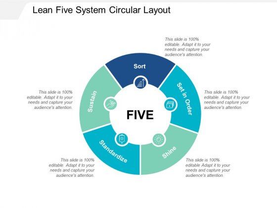 Lean Five System Circular Layout Ppt PowerPoint Presentation Professional Graphic Tips