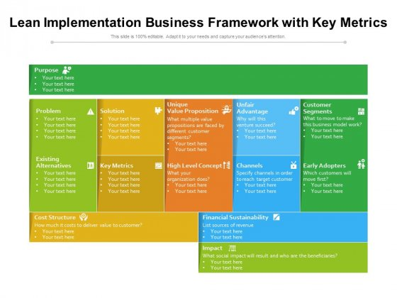Lean Implementation Business Framework With Key Metrics Ppt PowerPoint Presentation File Background Images PDF