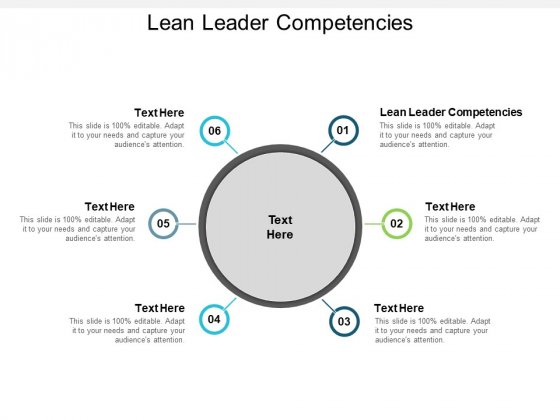 Lean Leader Competencies Ppt PowerPoint Presentation Ideas Master Slide Cpb