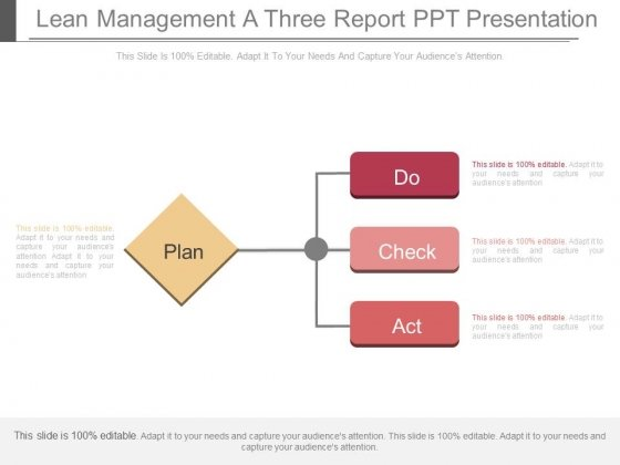 Lean Management A Three Report Ppt Presentation