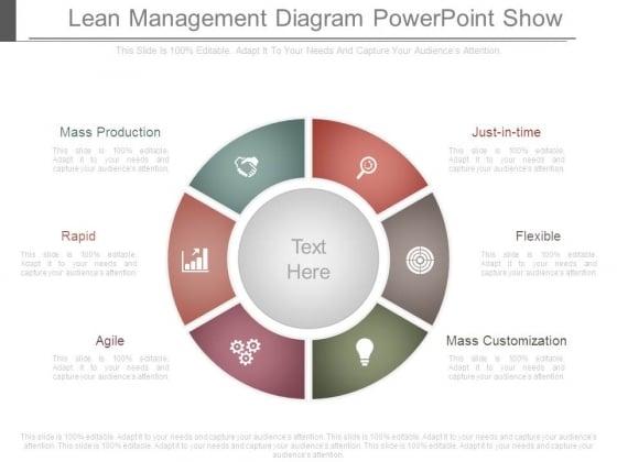Lean Management Diagram Powerpoint Show