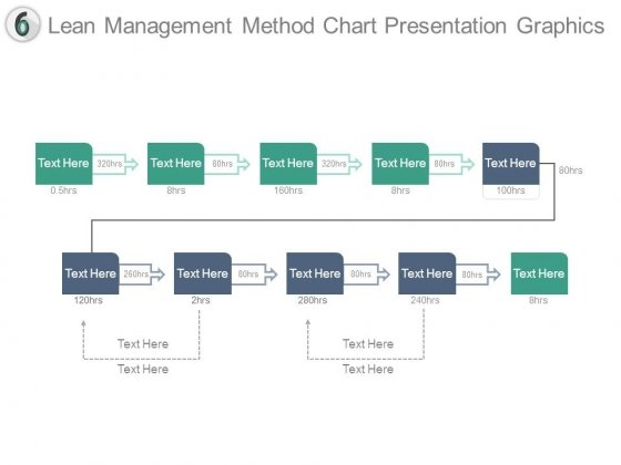 Lean Management Method Chart Presentation Graphics