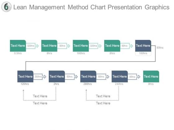 Lean Management Method Chart Presentation Graphics