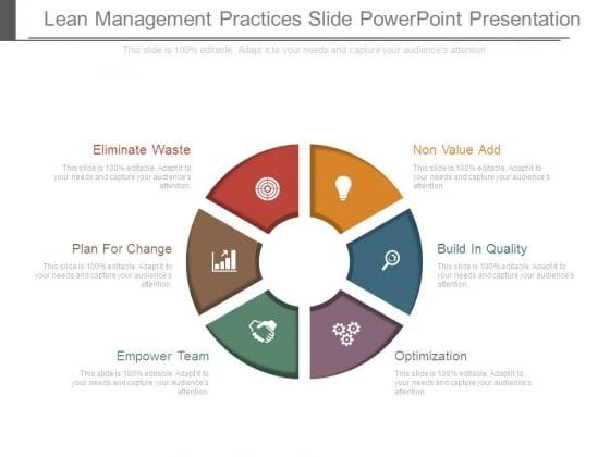 Lean Management Practices Slide Powerpoint Presentation