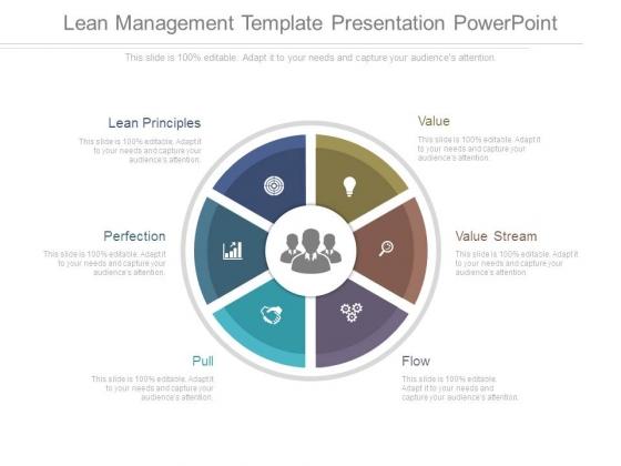 Lean Management Template Presentation Powerpoint