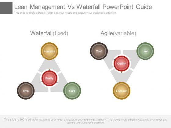 Lean Management Vs Waterfall Powerpoint Guide