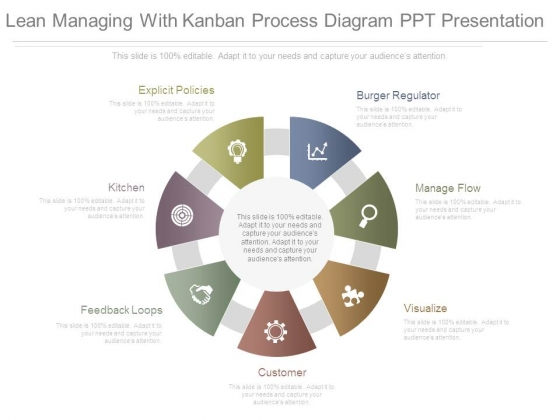 Lean Managing With Kanban Process Diagram Ppt Presentation