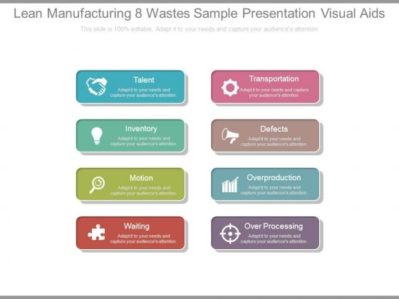Lean Manufacturing 8 Wastes Sample Presentation Visual Aids