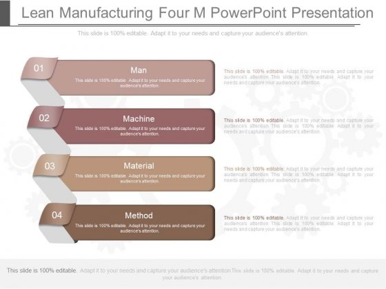 Lean Manufacturing Four M Powerpoint Presentation