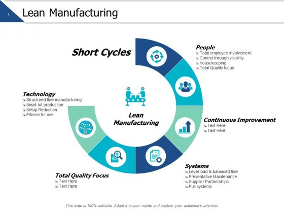 Lean Manufacturing Management Ppt PowerPoint Presentation Infographics Themes