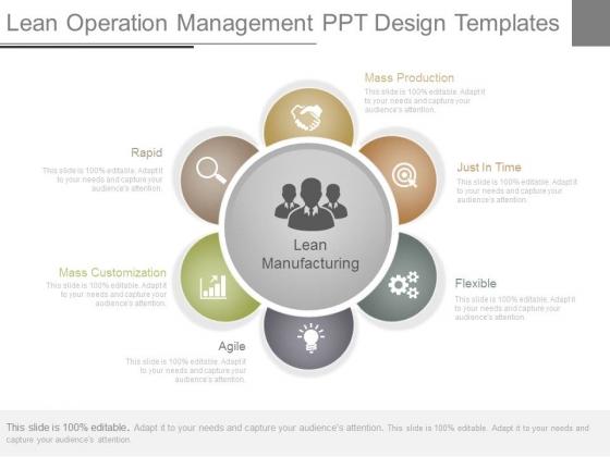 Lean Operation Management Ppt Design Templates