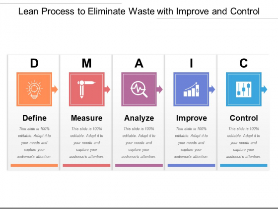 Lean Process To Eliminate Waste With Improve And Control Ppt PowerPoint Presentation Layouts Sample PDF