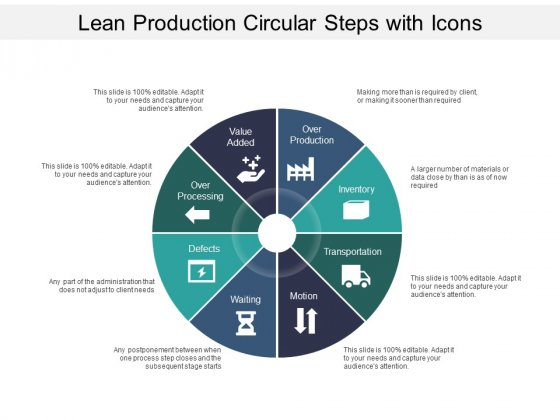 Lean Production Circular Steps With Icons Ppt PowerPoint Presentation Gallery Graphic Tips