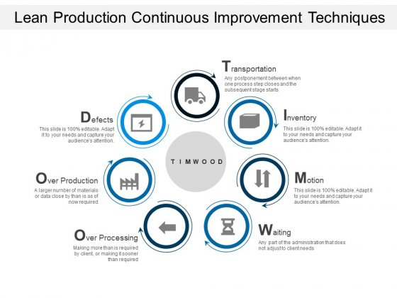 Lean Production Continuous Improvement Techniques Ppt PowerPoint Presentation Inspiration Clipart