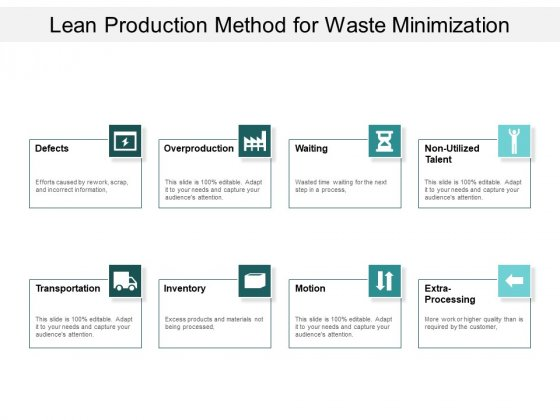Lean Production Method For Waste Minimization Ppt PowerPoint Presentation Pictures Brochure