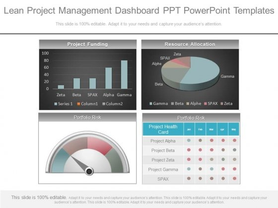 lean project management dashboard ppt powerpoint templates, Modern powerpoint