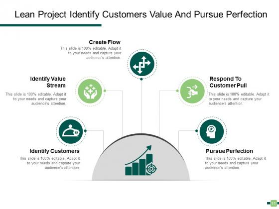 Lean_Project_Management_Methodology_Employee_Ppt_PowerPoint_Presentation_Complete_Deck_Slide_11