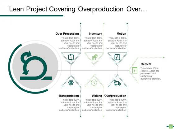 Lean_Project_Management_Methodology_Employee_Ppt_PowerPoint_Presentation_Complete_Deck_Slide_2