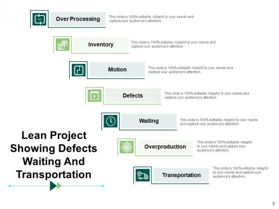 Lean_Project_Management_Methodology_Employee_Ppt_PowerPoint_Presentation_Complete_Deck_Slide_3