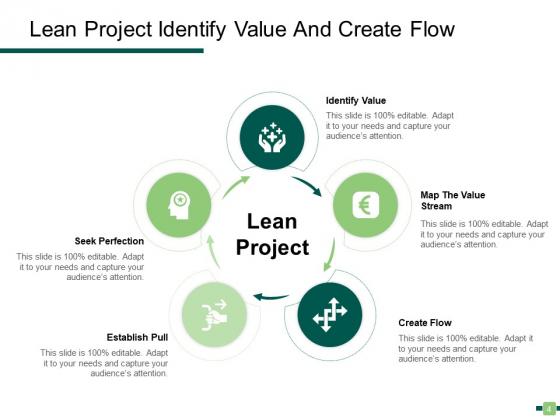 Lean_Project_Management_Methodology_Employee_Ppt_PowerPoint_Presentation_Complete_Deck_Slide_4