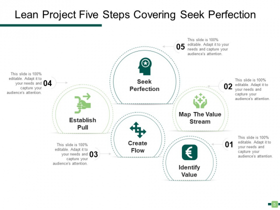 Lean_Project_Management_Methodology_Employee_Ppt_PowerPoint_Presentation_Complete_Deck_Slide_5
