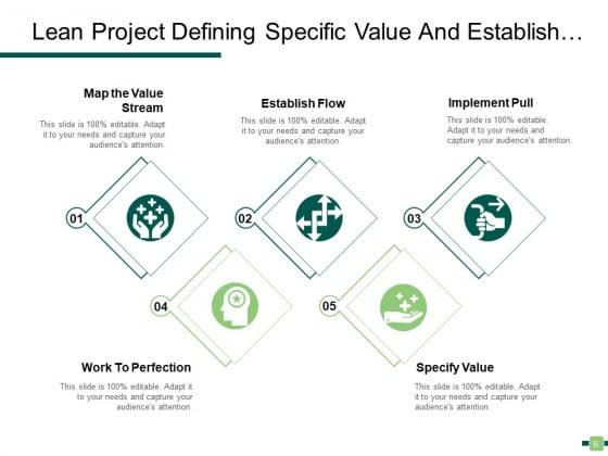 Lean_Project_Management_Methodology_Employee_Ppt_PowerPoint_Presentation_Complete_Deck_Slide_6