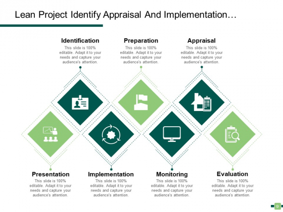 Lean_Project_Management_Methodology_Employee_Ppt_PowerPoint_Presentation_Complete_Deck_Slide_9