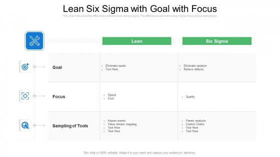 Lean Six Sigma With Goal With Focus Ppt Show Files PDF